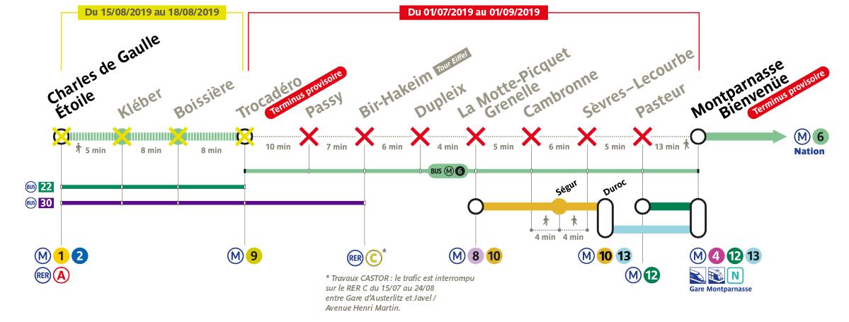 Ete 2019 Perturbation De L Acces A La Tour Eiffel En Metro Et Rer