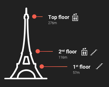 Eiffel tower ticket prices